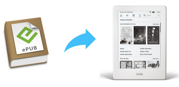 How to Read EPUB Files on Kindle E-Reader | Any eBook Converter