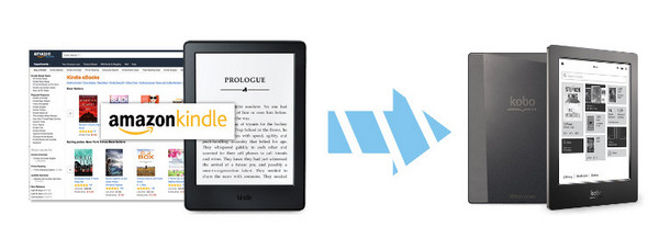 How to Read Kindle Books on Kobo | Any eBook Converter